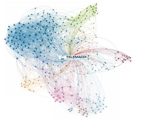 Social Network Apps TMCIT - Développement et promotion